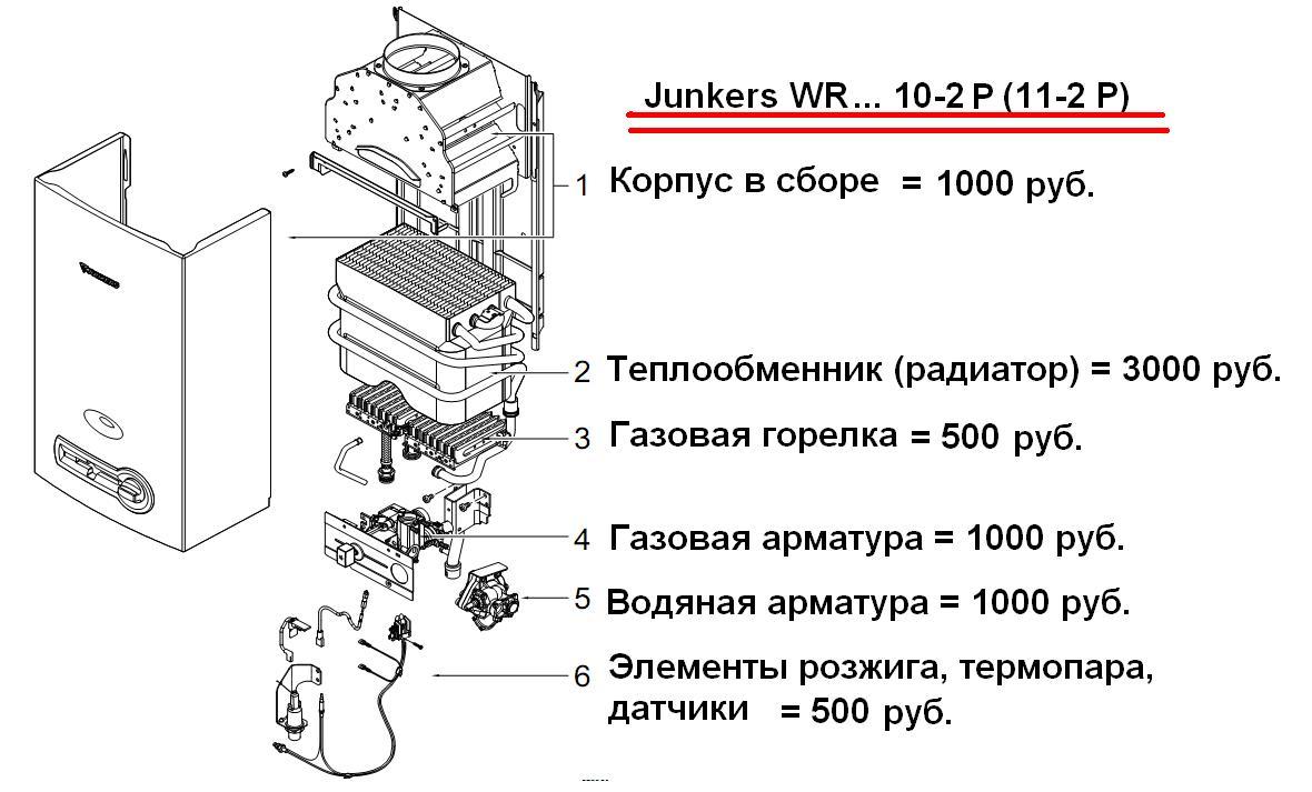 Есть ли гарантия на теплообменник в газовой колонке теплообменник колонки астра